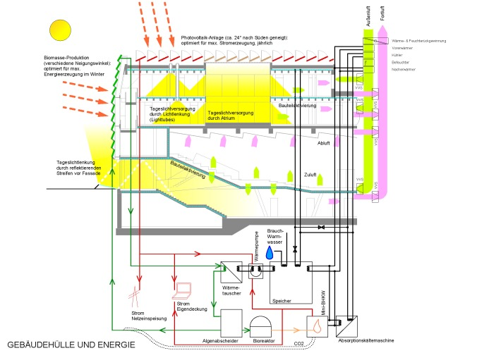 Wettbewerb Neubau Türkenwirt-Gebäude (TÜWI)
